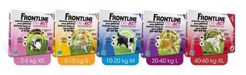 Merial Frontline Tri-Act Cão L 20-40 Kg (3 Pipetas) Antiparasitário